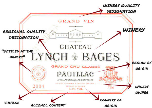 The appellation is an important component on the label